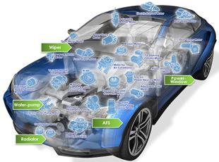 自動車1台に50以上のモータが搭載されており、省エネ・長寿命・小型化などに当社の製品が貢献しています。