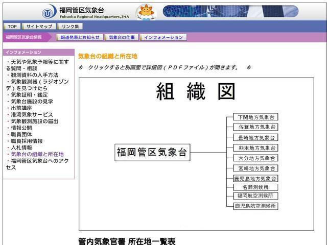 気象庁福岡管区気象台