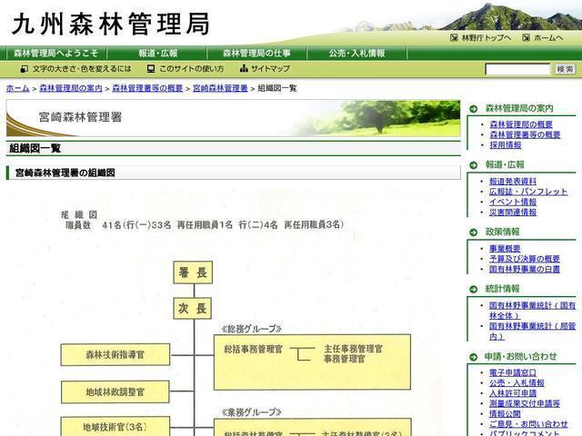 林野庁九州森林管理局宮崎森林管理署